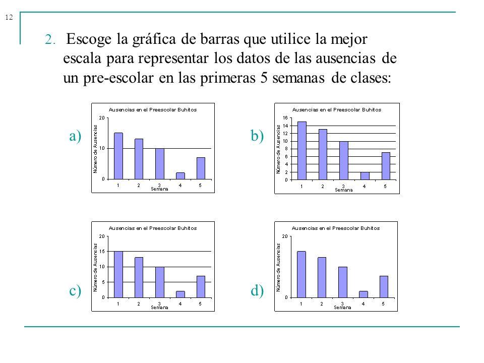 12 2. Escoge la gráfica de barras que utilice la mejor escala para representar los datos de las ausencias de un pre-escolar en las primeras 5 semanas