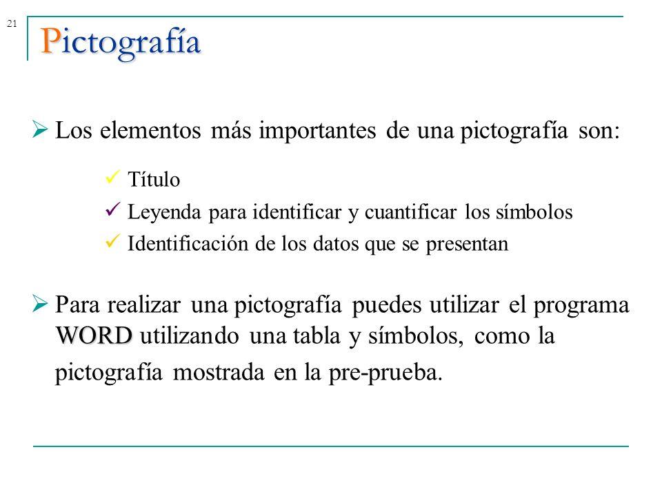 21 Pictografía Los elementos más importantes de una pictografía son: Título Leyenda para identificar y cuantificar los símbolos Identificación de los