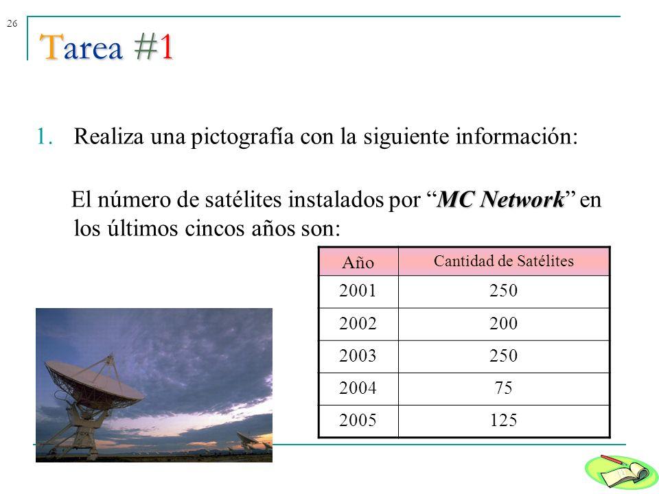 26 Tarea #1 1.Realiza una pictografía con la siguiente información: MC Network El número de satélites instalados por MC Network en los últimos cincos