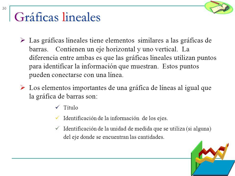 30Gráficas lineales Las gráficas lineales tiene elementos similares a las gráficas de barras. Contienen un eje horizontal y uno vertical. La diferenci