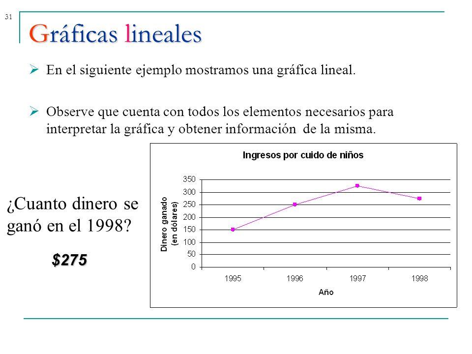 31 Gráficas lineales En el siguiente ejemplo mostramos una gráfica lineal. Observe que cuenta con todos los elementos necesarios para interpretar la g