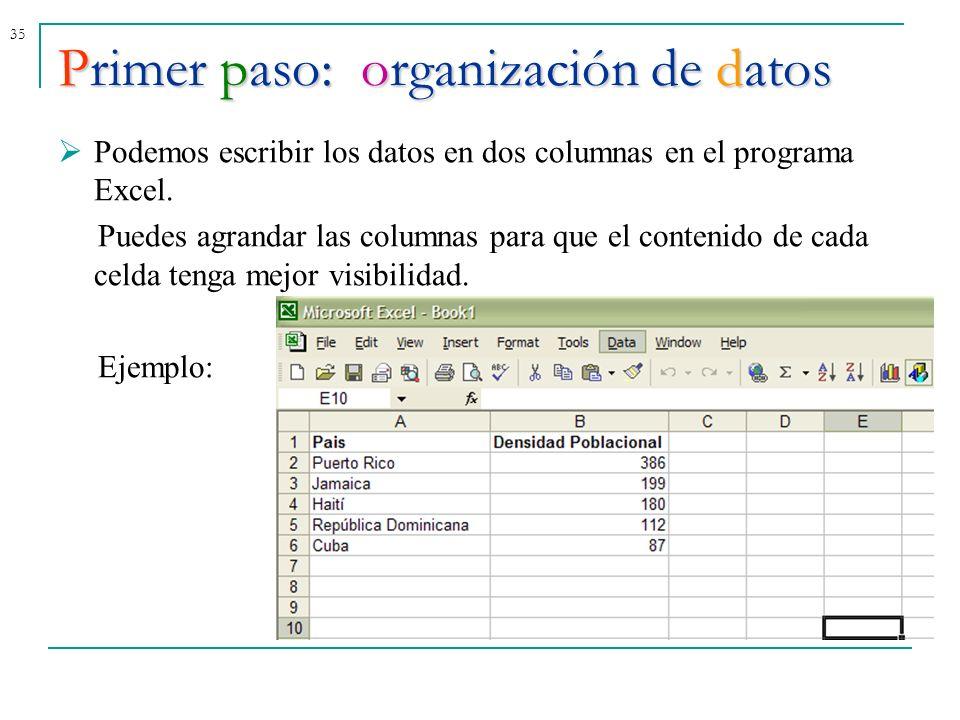 35 Primer paso: organización de datos Podemos escribir los datos en dos columnas en el programa Excel. Puedes agrandar las columnas para que el conten