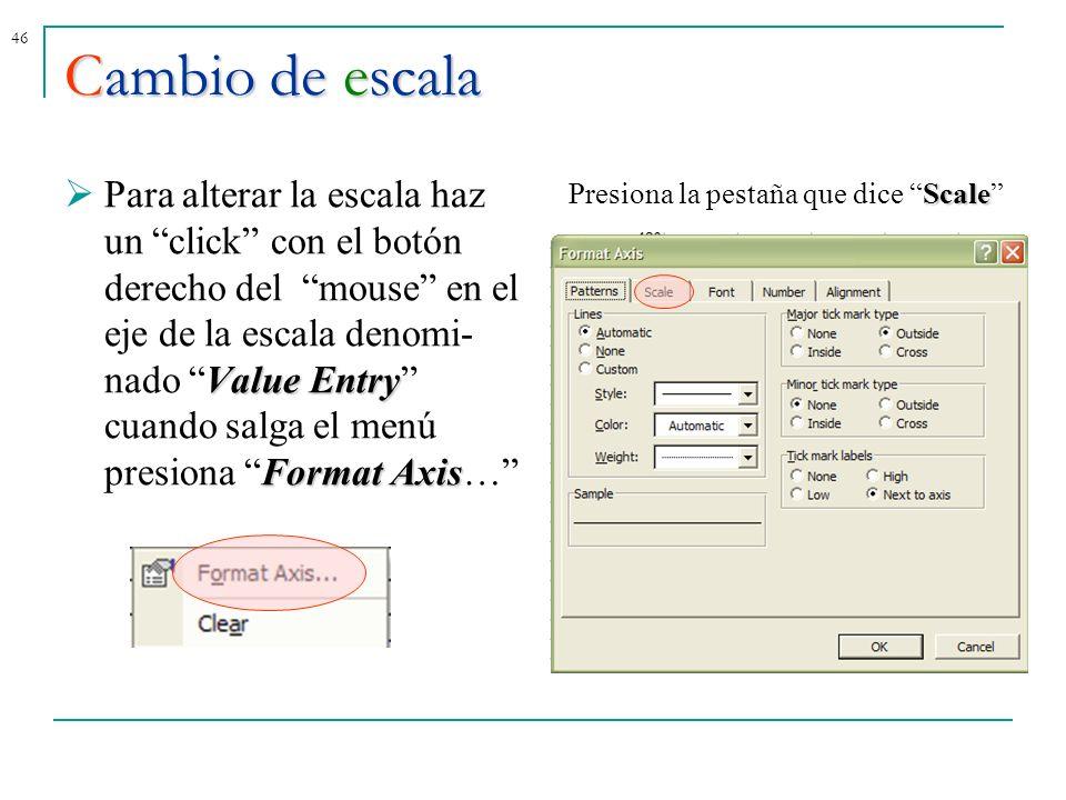 46 Cambio de escala Value Entry Format Axis Para alterar la escala haz un click con el botón derecho del mouse en el eje de la escala denomi- nado Val