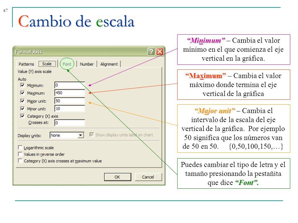 47 Cambio de escala Minimum Minimum – Cambia el valor mínimo en el que comienza el eje vertical en la gráfica. Maximum Maximum – Cambia el valor máxim