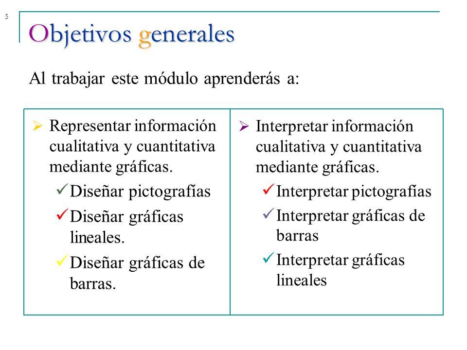 5Objetivos generales Representar información cualitativa y cuantitativa mediante gráficas. Diseñar pictografías Diseñar gráficas lineales. Diseñar grá