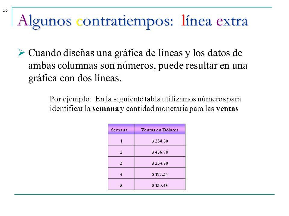 56Algunos contratiempos: línea extra Cuando diseñas una gráfica de líneas y los datos de ambas columnas son números, puede resultar en una gráfica con