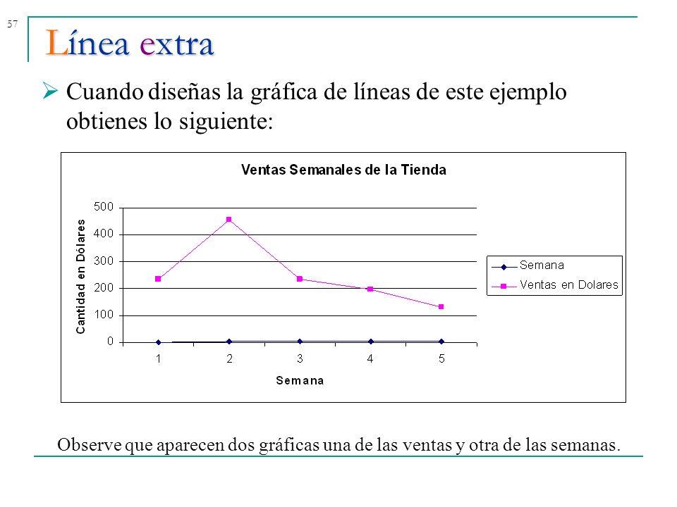 57 Cuando diseñas la gráfica de líneas de este ejemplo obtienes lo siguiente: Línea extra Observe que aparecen dos gráficas una de las ventas y otra d