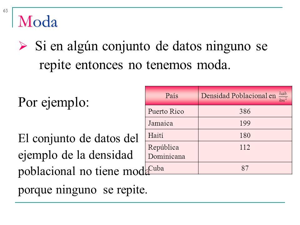 65 Moda Si en algún conjunto de datos ninguno se repite entonces no tenemos moda. Por ejemplo: El conjunto de datos del ejemplo de la densidad poblaci