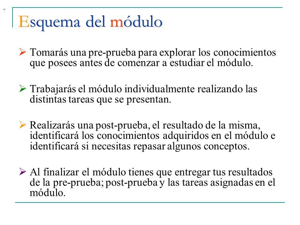 7Esquema del módulo Tomarás una pre-prueba para explorar los conocimientos que posees antes de comenzar a estudiar el módulo. Trabajarás el módulo ind
