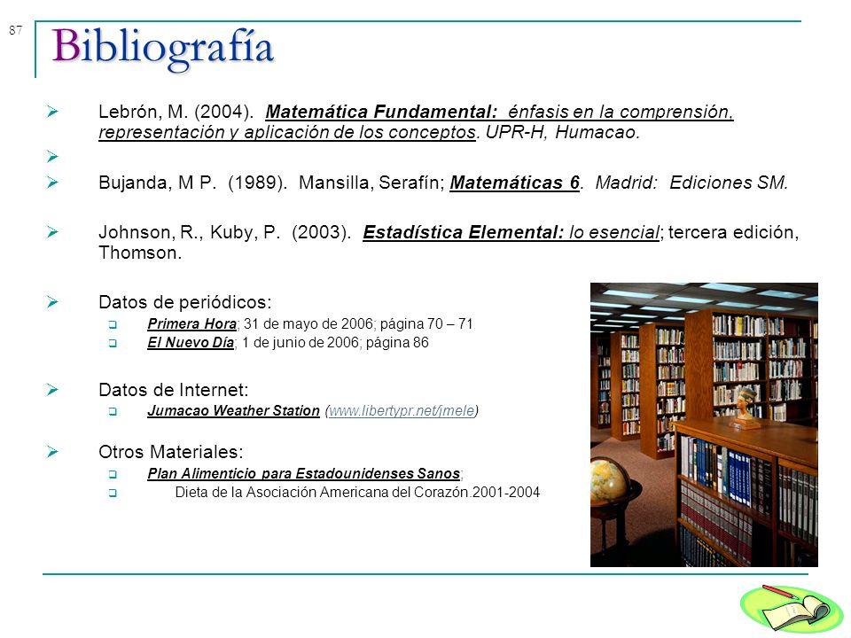 87Bibliografía Lebrón, M. (2004). Matemática Fundamental: énfasis en la comprensión, representación y aplicación de los conceptos. UPR-H, Humacao. Buj