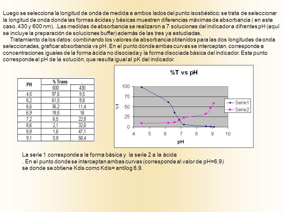Luego se selecciona la longitud de onda de medida a ambos lados del punto isosbéstico; se trata de seleccionar la longitud de onda donde las formas ác