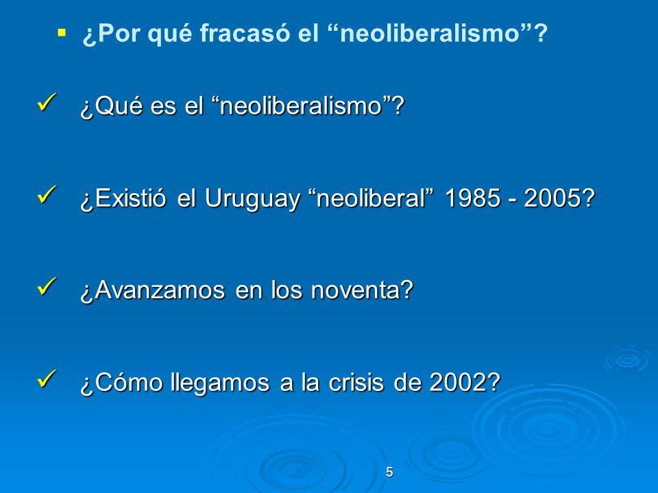 5 ¿Por qué fracasó el neoliberalismo? ¿Qué es el neoliberalismo? ¿Qué es el neoliberalismo? ¿Existió el Uruguay neoliberal 1985 - 2005? ¿Existió el Ur