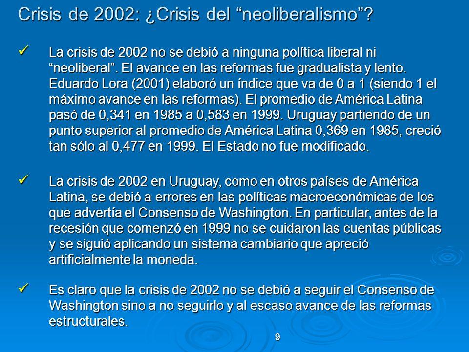 9 Crisis de 2002: ¿Crisis del neoliberalismo? La crisis de 2002 no se debió a ninguna política liberal ni neoliberal. El avance en las reformas fue gr