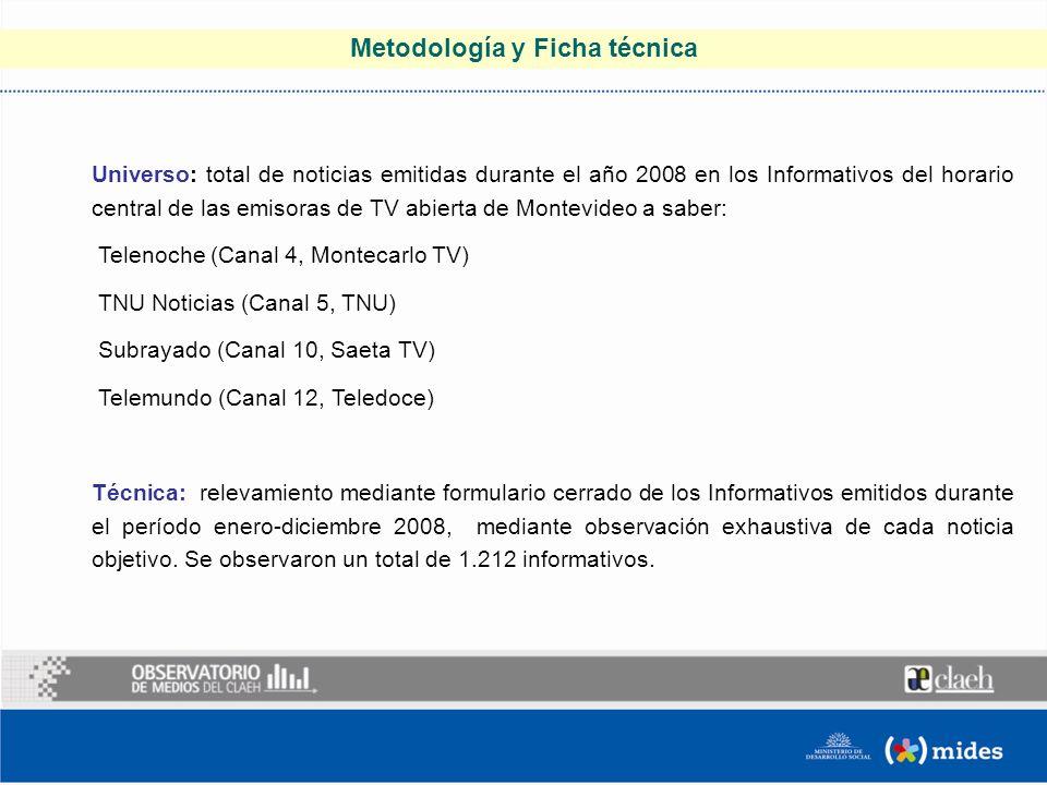 Metodología y Ficha Técnica Georeferencia de población de Montevideo en 5 zonas