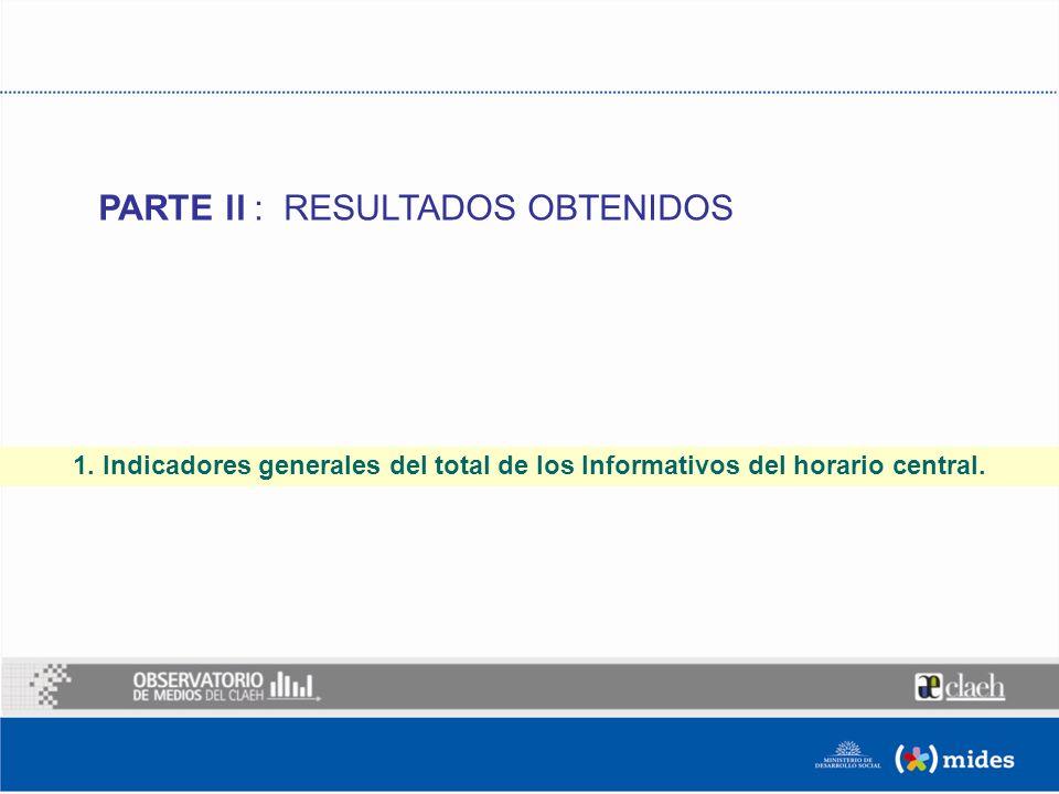 1. Indicadores generales del total de los Informativos del horario central.