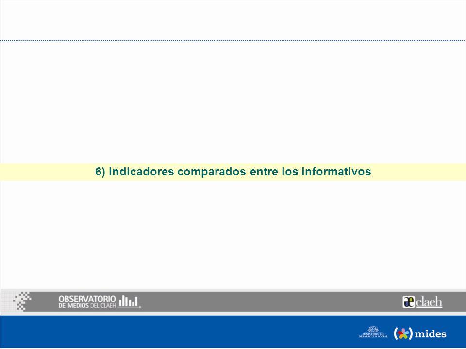 6) Indicadores comparados entre los informativos