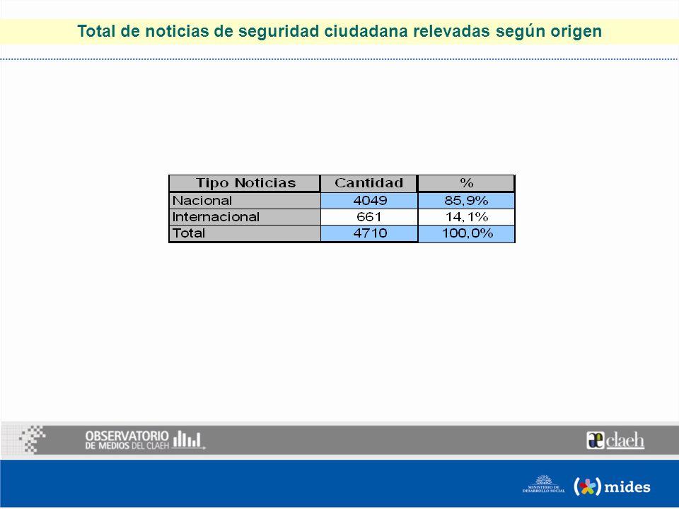 2) Canal 4. Telenoche Edición Central.