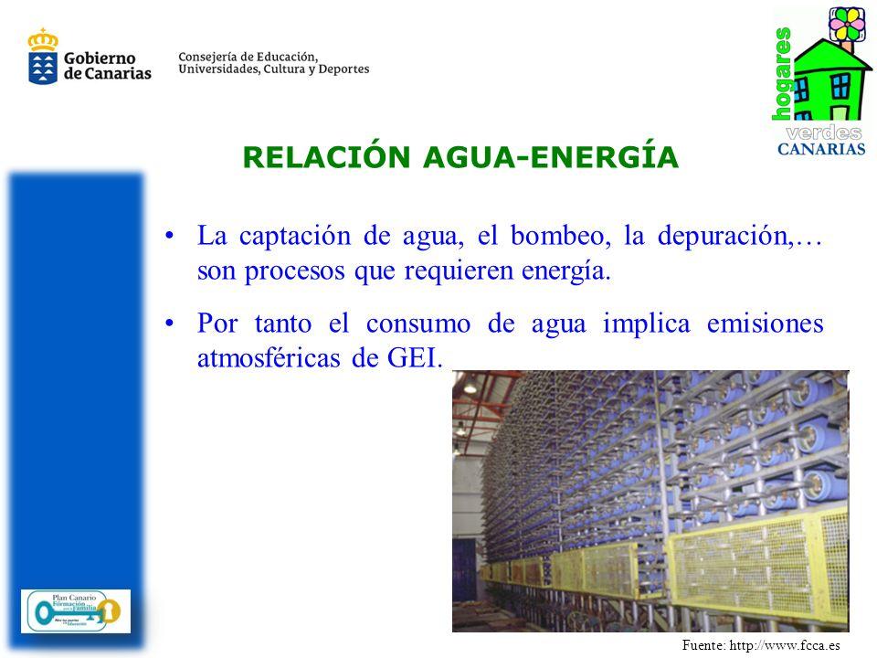 La captación de agua, el bombeo, la depuración,… son procesos que requieren energía.