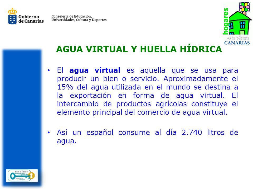 AGUA VIRTUAL Y HUELLA HÍDRICA El agua virtual es aquella que se usa para producir un bien o servicio. Aproximadamente el 15% del agua utilizada en el