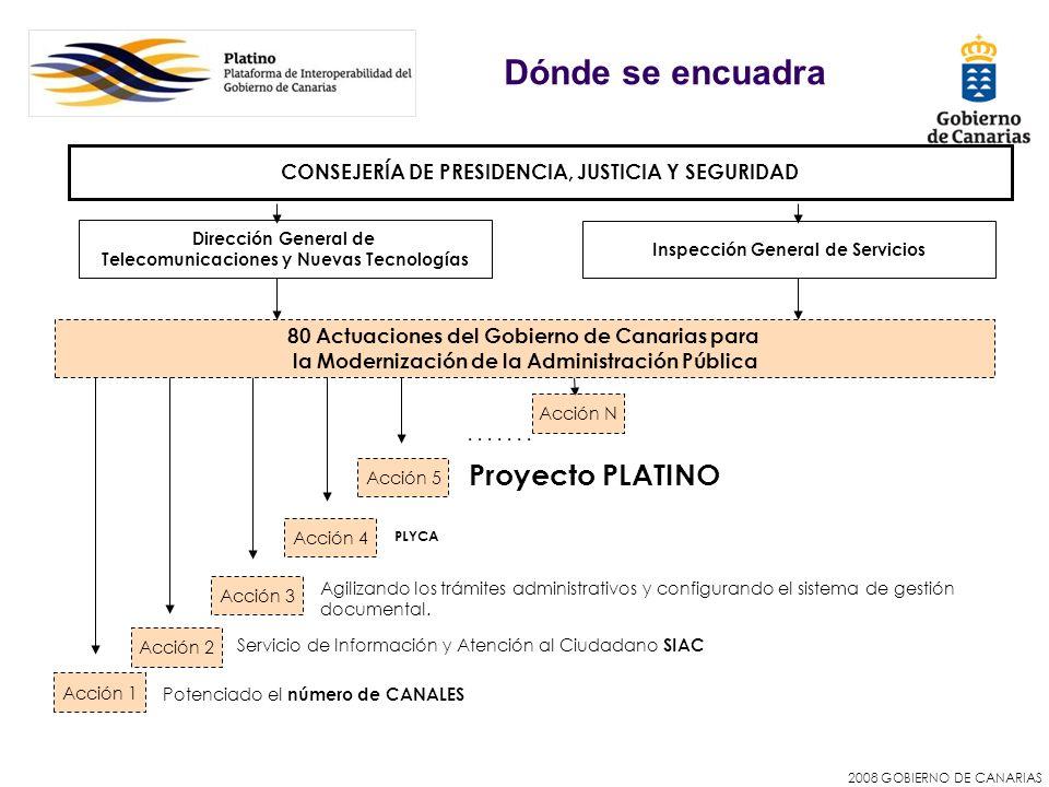 2008 GOBIERNO DE CANARIAS CONSEJERÍA DE PRESIDENCIA, JUSTICIA Y SEGURIDAD Acción 1 Acción 2 Acción 3 Acción 4 Acción 5 Acción N....... Potenciado el n