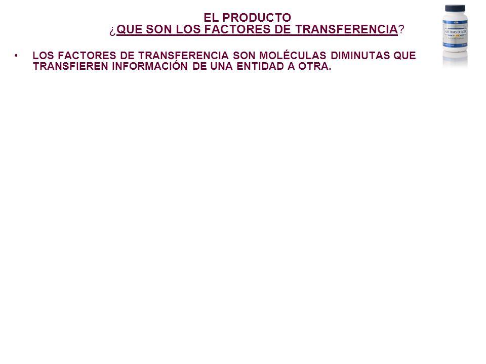 LOS FACTORES DE TRANSFERENCIA SON MOLÉCULAS DIMINUTAS QUE TRANSFIEREN INFORMACIÓN DE UNA ENTIDAD A OTRA.