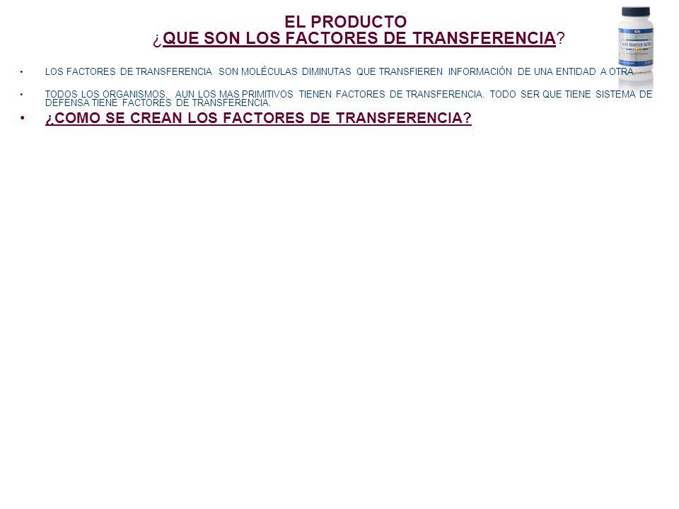 EL PRODUCTO ¿QUE SON LOS FACTORES DE TRANSFERENCIA? LOS FACTORES DE TRANSFERENCIA SON MOLÉCULAS DIMINUTAS QUE TRANSFIEREN INFORMACIÓN DE UNA ENTIDAD A