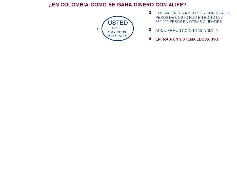 ¿EN COLOMBIA COMO SE GANA DINERO CON 4LIFE? USTED HACE 100 PUNTOS MENSUALES 1- EQUIVALENTES A 2 TFPLUS. SON $354.000 PESOS DE COSTO FIJO EN BOGOTA 0 3