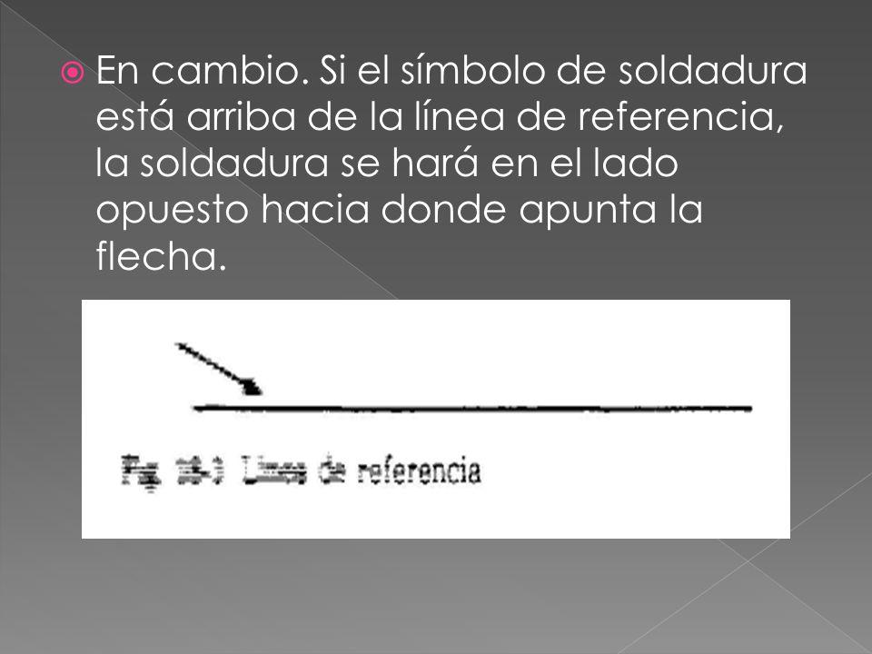 En cambio. Si el símbolo de soldadura está arriba de la línea de referencia, la soldadura se hará en el lado opuesto hacia donde apunta la flecha.