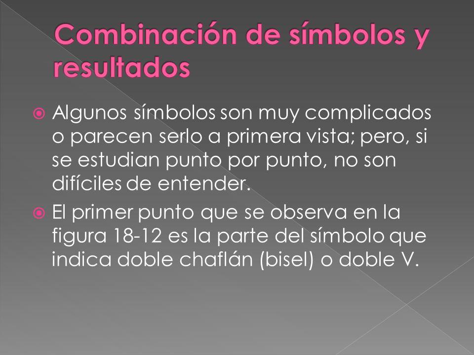Algunos símbolos son muy complicados o parecen serlo a primera vista; pero, si se estudian punto por punto, no son difíciles de entender. El primer pu