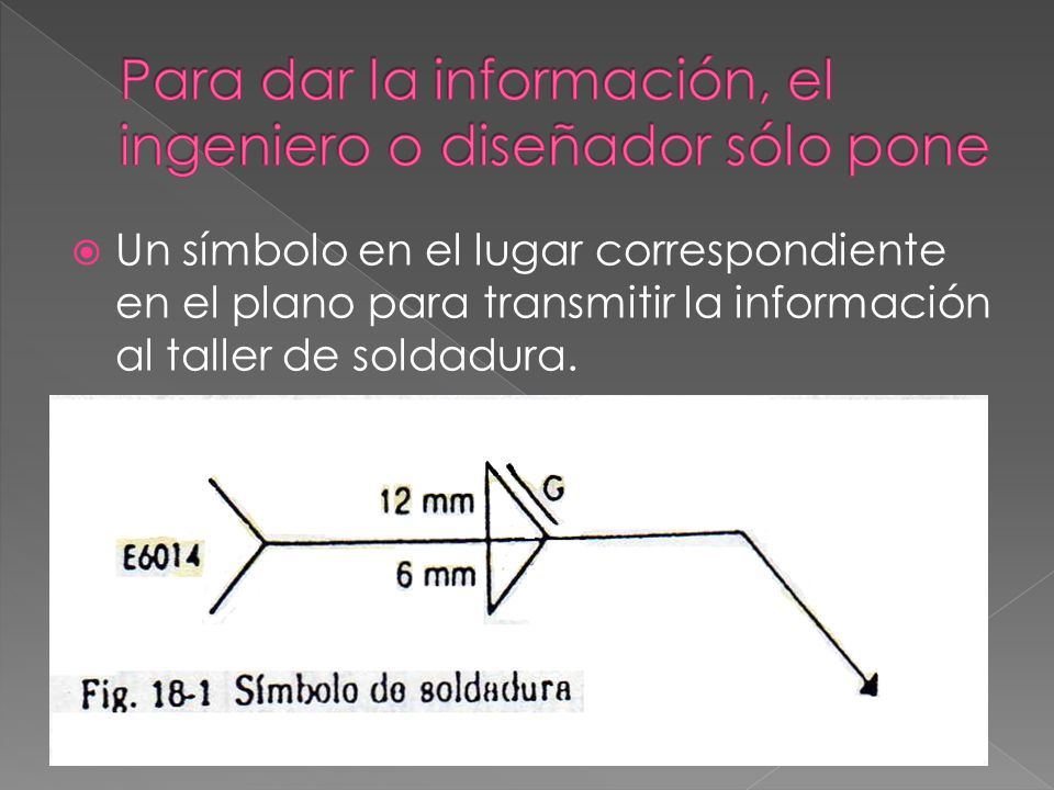 Un símbolo en el lugar correspondiente en el plano para transmitir la información al taller de soldadura.