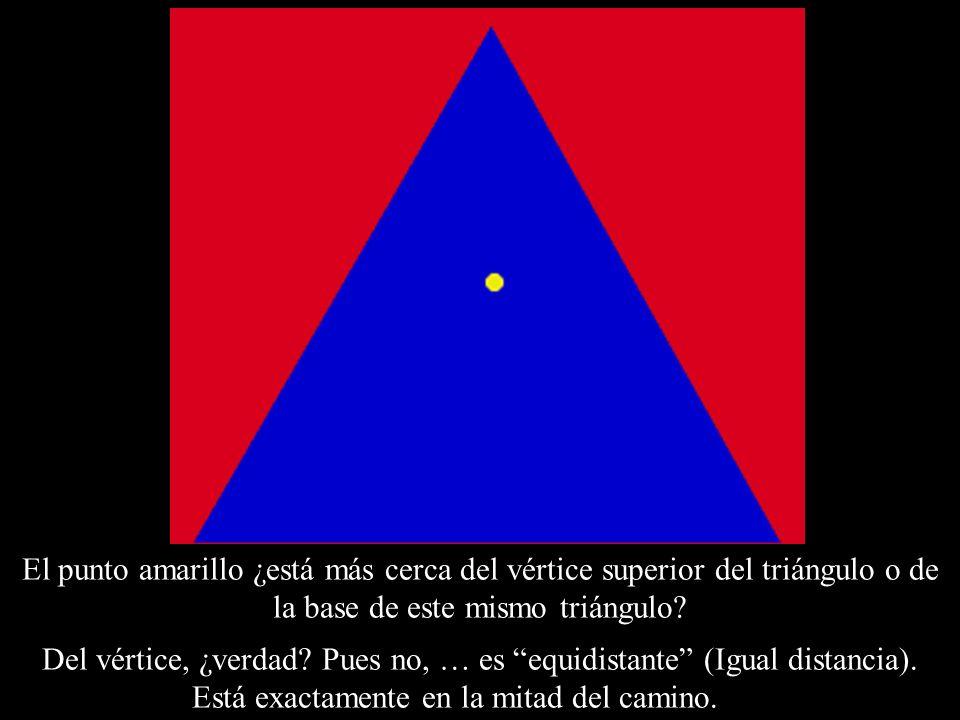 El punto amarillo ¿está más cerca del vértice superior del triángulo o de la base de este mismo triángulo? Del vértice, ¿verdad? Pues no, … es equidis