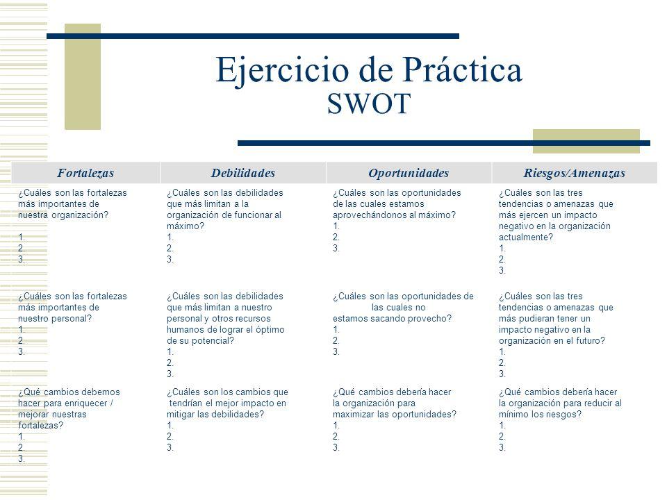 Ejercicio de Práctica SWOT FortalezasDebilidadesOportunidadesRiesgos/Amenazas ¿Cuáles son las fortalezas más importantes de nuestra organización? 1. 2