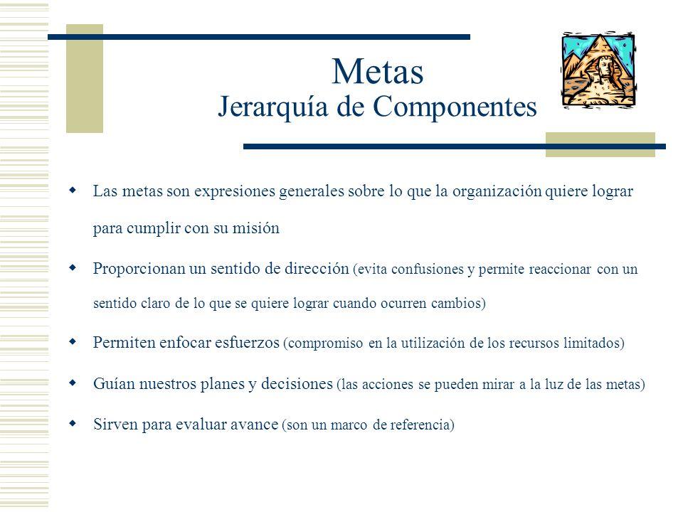 Metas Jerarquía de Componentes Las metas son expresiones generales sobre lo que la organización quiere lograr para cumplir con su misión Proporcionan