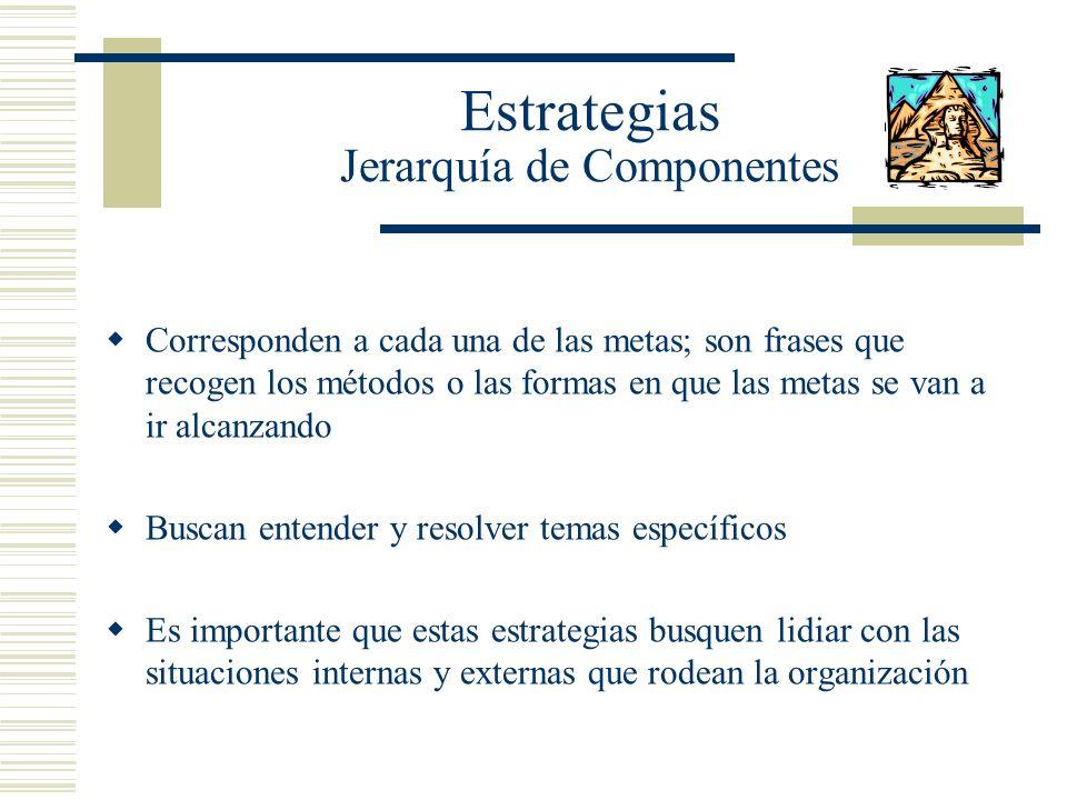 Estrategias Jerarquía de Componentes Corresponden a cada una de las metas; son frases que recogen los métodos o las formas en que las metas se van a i