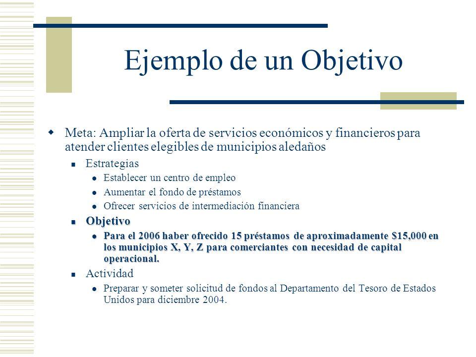 Ejemplo de un Objetivo Meta: Ampliar la oferta de servicios económicos y financieros para atender clientes elegibles de municipios aledaños Estrategia
