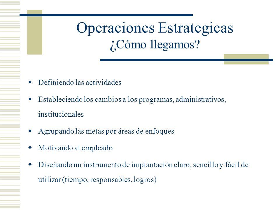 Operaciones Estrategicas ¿ Cómo llegamos? Definiendo las actividades Estableciendo los cambios a los programas, administrativos, institucionales Agrup