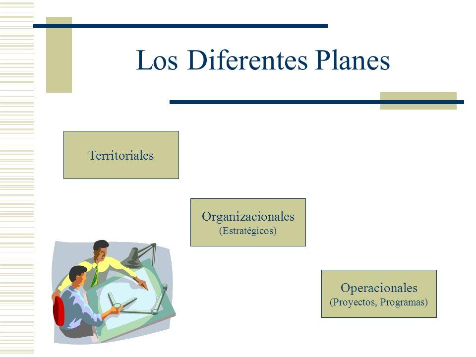 Los Diferentes Planes Territoriales Organizacionales (Estratégicos) Operacionales (Proyectos, Programas)