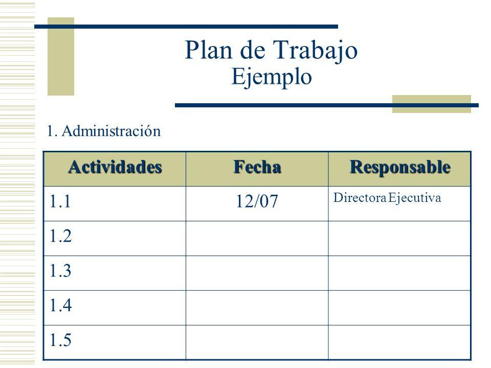 Plan de Trabajo Ejemplo ActividadesFechaResponsable 1.112/07 Directora Ejecutiva 1.2 1.3 1.4 1.5 1. Administración