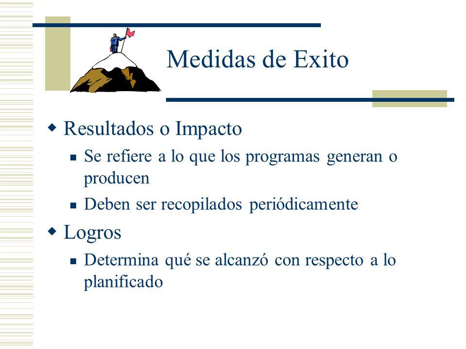 Medidas de Exito Resultados o Impacto Se refiere a lo que los programas generan o producen Deben ser recopilados periódicamente Logros Determina qué s