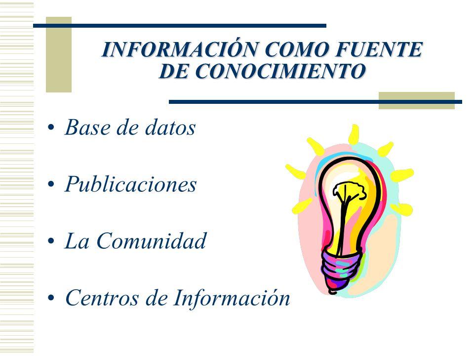 INFORMACIÓN COMO FUENTE DE CONOCIMIENTO Base de datos Publicaciones La Comunidad Centros de Información