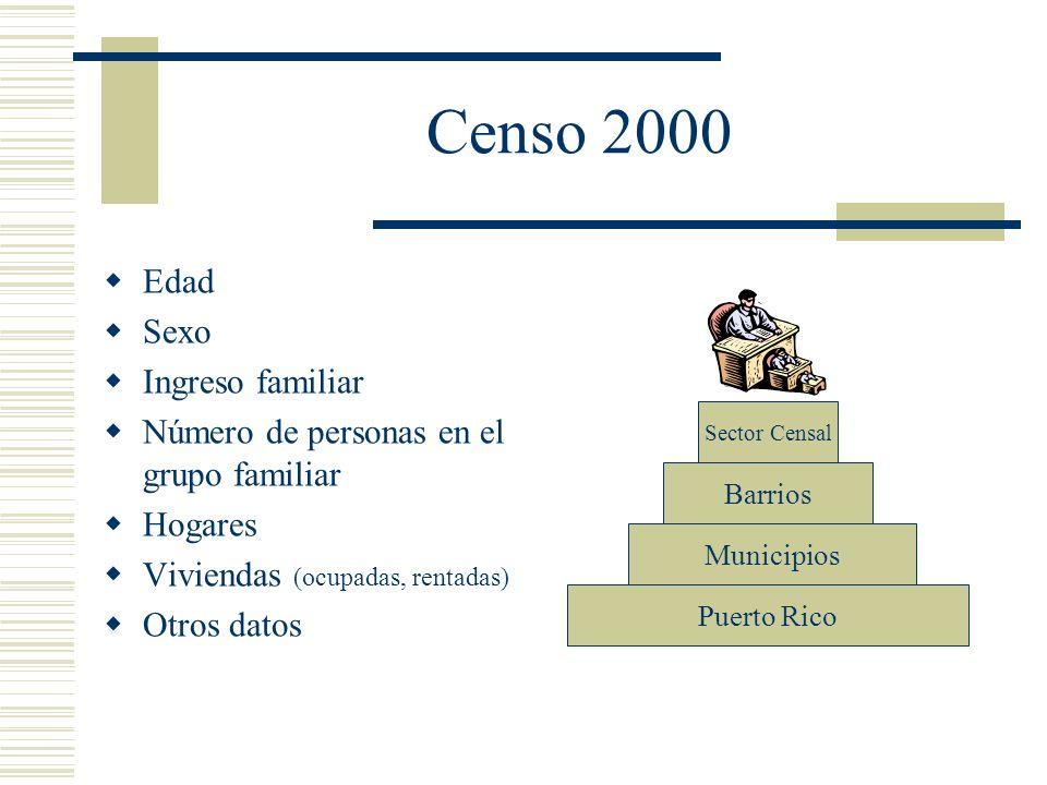 Censo 2000 Edad Sexo Ingreso familiar Número de personas en el grupo familiar Hogares Viviendas (ocupadas, rentadas) Otros datos Sector Censal Barrios