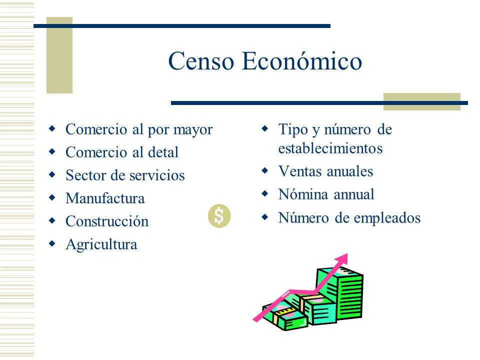 Censo Económico Comercio al por mayor Comercio al detal Sector de servicios Manufactura Construcción Agricultura Tipo y número de establecimientos Ven