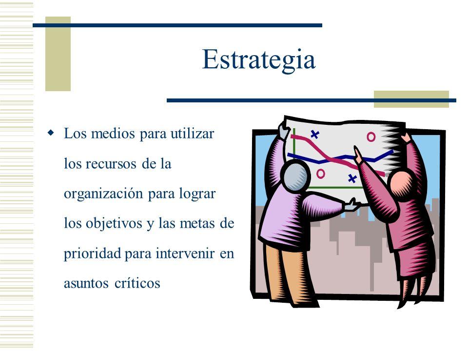Estrategia Los medios para utilizar los recursos de la organización para lograr los objetivos y las metas de prioridad para intervenir en asuntos crít