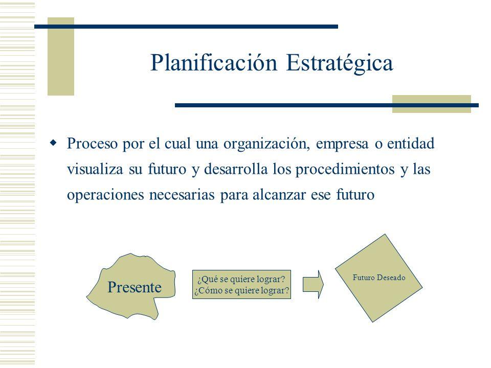Planificación Estratégica Proceso por el cual una organización, empresa o entidad visualiza su futuro y desarrolla los procedimientos y las operacione