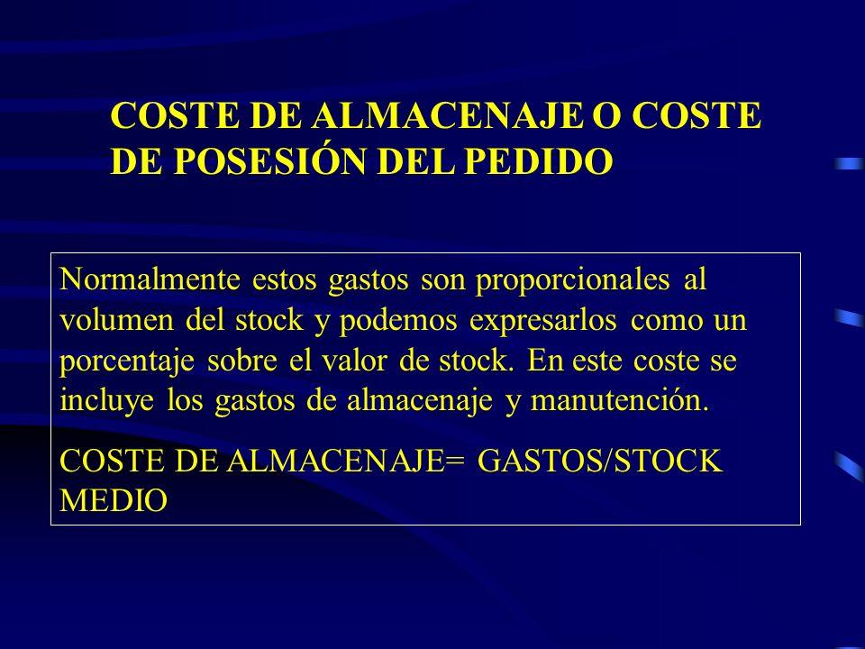 COSTE DE ALMACENAJE O COSTE DE POSESIÓN DEL PEDIDO Normalmente estos gastos son proporcionales al volumen del stock y podemos expresarlos como un porc