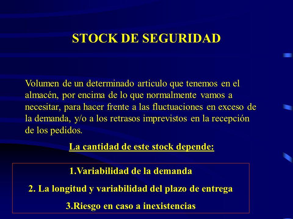 STOCK DE SEGURIDAD Volumen de un determinado articulo que tenemos en el almacén, por encima de lo que normalmente vamos a necesitar, para hacer frente
