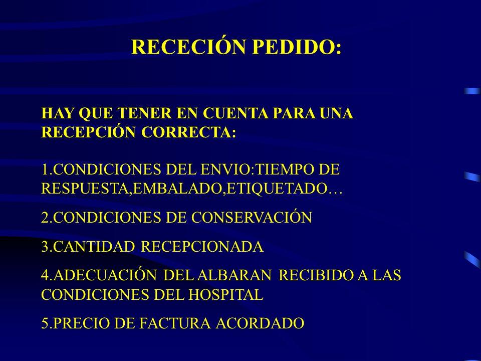 RECECIÓN PEDIDO: HAY QUE TENER EN CUENTA PARA UNA RECEPCIÓN CORRECTA: 1.CONDICIONES DEL ENVIO:TIEMPO DE RESPUESTA,EMBALADO,ETIQUETADO… 2.CONDICIONES D
