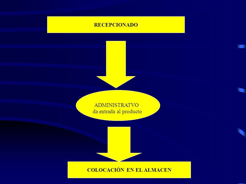 RECEPCIONADO ADMINISTRATVO, da entrada al producto COLOCACIÓN EN EL ALMACEN