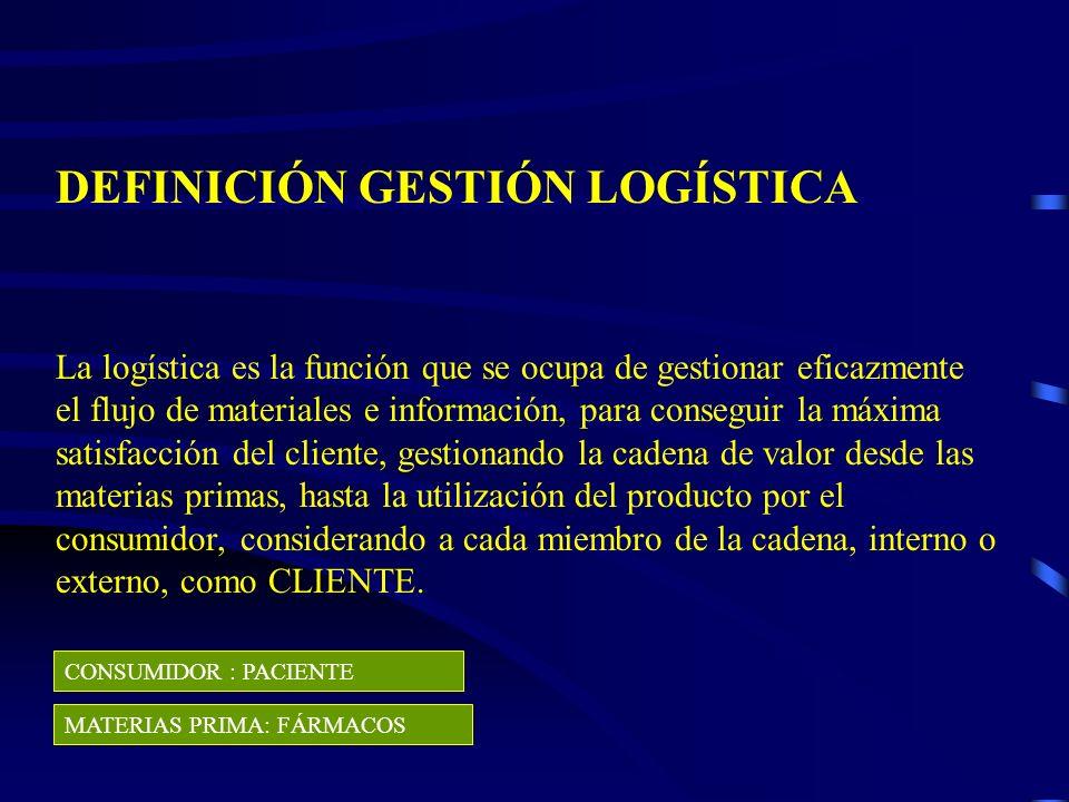 DEFINICIÓN GESTIÓN LOGÍSTICA La logística es la función que se ocupa de gestionar eficazmente el flujo de materiales e información, para conseguir la