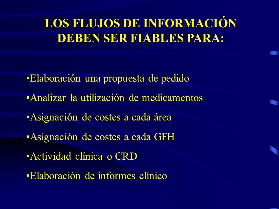 LOS FLUJOS DE INFORMACIÓN DEBEN SER FIABLES PARA: Elaboración una propuesta de pedido Analizar la utilización de medicamentos Asignación de costes a c